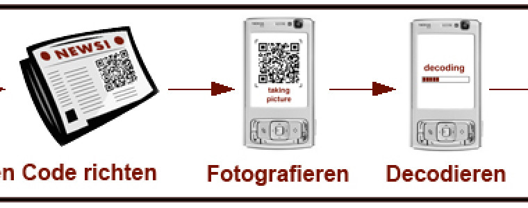 Decodifica QR code